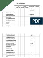 Chek List Dokumen TKP New Amir