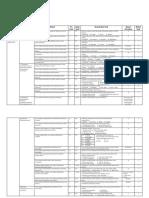 Kisi Kisi Ulangan IPS UKK Kelas 4 SD BIAM