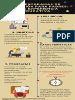 Los Progrmas de Educación Para Padres_ Una Experiencia Educativa.(2)