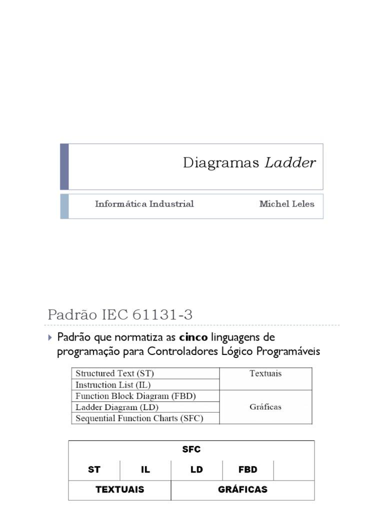 Aula 2 diagrama ladder ccuart Gallery