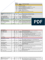 2017-2018 tupper pac casino fund requests - detailed list