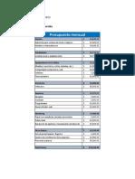 Ejemplo de estado de resultados, determinación de punto de equilibrio y costos