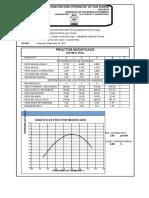 Calculo-Proctor-y-CBR.xls