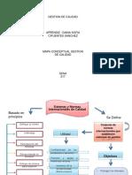 Mapa Conceptual Gestion Calidad