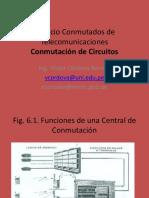 Servicio Conmutados de Telecomunicaciones (3)
