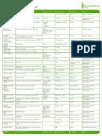 arboles_y_arbustos_f.pdf