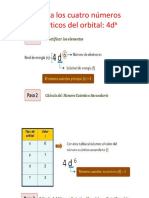 Calculalos de Numero Cuanticos Quimica Inorganica