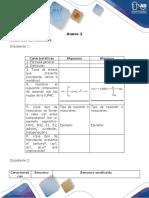 Anexo 2 - Tabla Desarrolo Numeral 3 (3)