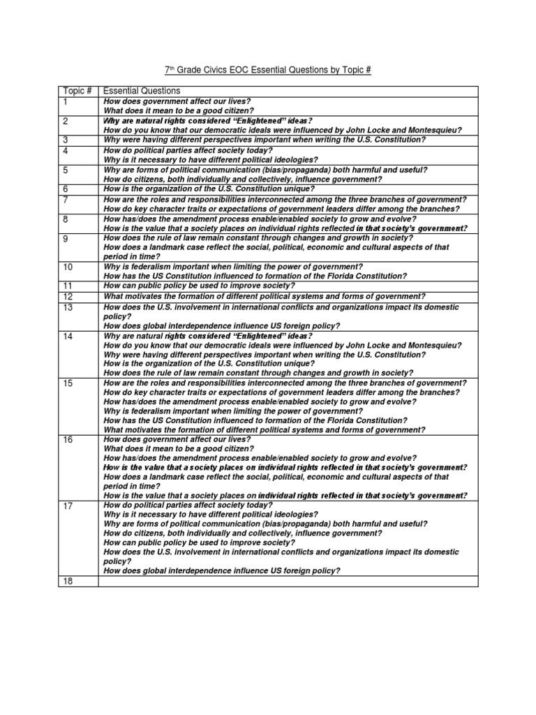 7th grade civics eoc essential questions quick guide | The ...
