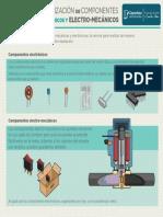 infografia lesson 4.pdf