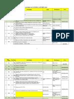 Agenda de Prof.ogawa y Lic.nitamizu ALVARO