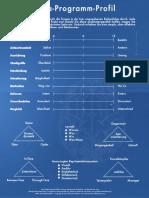 3-MPP_Ergebnis.pdf