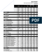 HDI - Enterpriser Business Portal - Daftar Harga_2