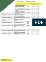 Materi Porto Folio Perawat