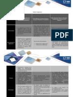 Matriz Corporativa y Plantilla_gp 2017 - (16-4)