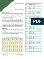 string_gauge_chart.pdf