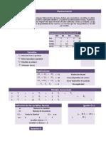 Modelos de PL Simplex resueltos