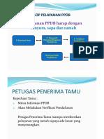 SOP PPDB_4