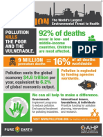 The Lancet Commission on Pollution and Health-Infographics