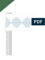 wavepacket( t=0)