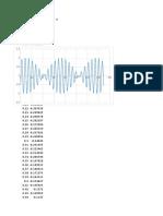 wavepacket( t=5)
