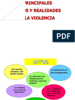 Mitos sobre violencia.ppt