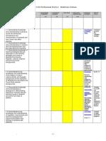 aitsl standards personal checklist