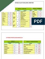 Lampiran 2 Pedoman Nilai Alat Evaluasi Jabatan
