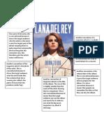 Magazine Advert Analysis