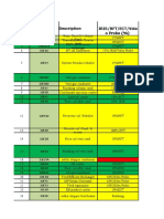 2015 REV-ECT list (2)