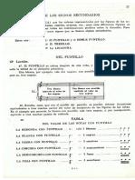 Página 17 Del Libro de Teoría de Danhauser