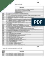 Codigos obras sociales completo.pdf