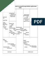 Modelo Canvas Administración de Empresas