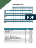 2016 Summary of Er Patient Census