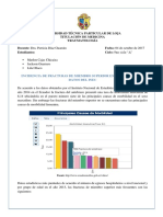 Incidencia de Fracturas de Miembro Superior en Ecuador