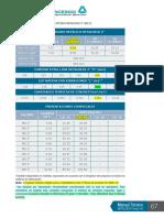METALDEC Peso Loceta y Metaldeck 2016