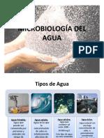 Microb. Del Agua
