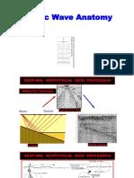 GEO-455_Anatomy of Seismic Wave