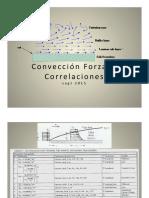 Correlaciones CF