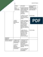 Sesion Didactica de La Comunicacion II (2)