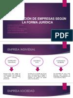 CLASIFICACIÓN-DE-EMPRESAS-SEGÚN.pptx