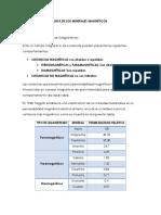 listadelosmineralesmagnticos-121209192354-phpapp02