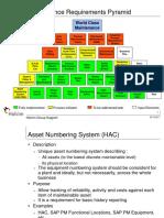 MAC Pyramid elements definitions.ppt