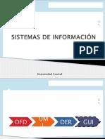 DFD.pptx