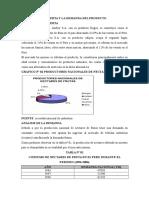 Analisis de La Oferta y La Demanda Del Producto( Nectar)