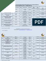 Plano de Formação Contínua Anual 2016.2017