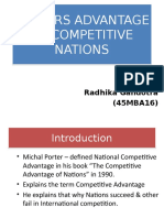 Porter Advantage of Competitive Nations
