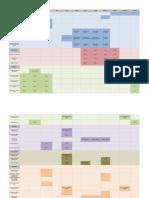 Planilha Calendário de Manejos Para Rebanhos Comerciais FINAL