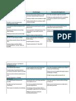 Casting Methods Tools & Process