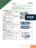 Ch24 Les Actionneurs Hydrauliques